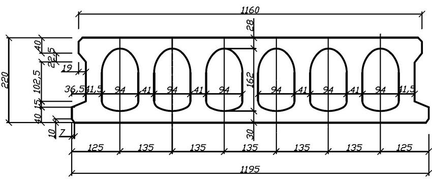 Плиты перекрытия: виды плит перекрытия, размеры, гост
