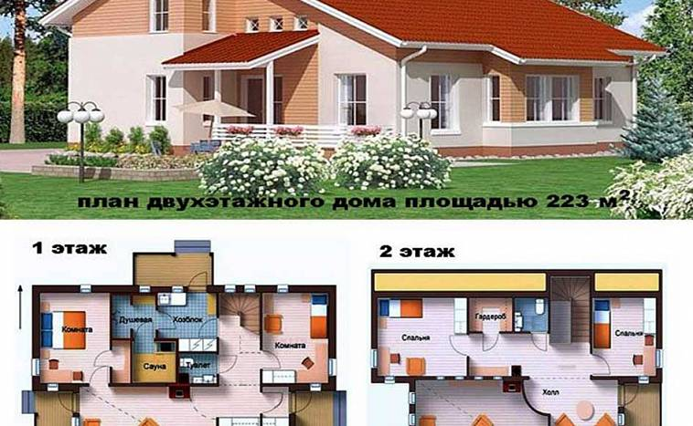 Дом буквой г: планировка частных одноэтажных и двухэтажных проектов с мансардой и без