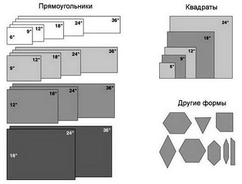 Размеры напольной плитки для ванной - всё о керамической плитке