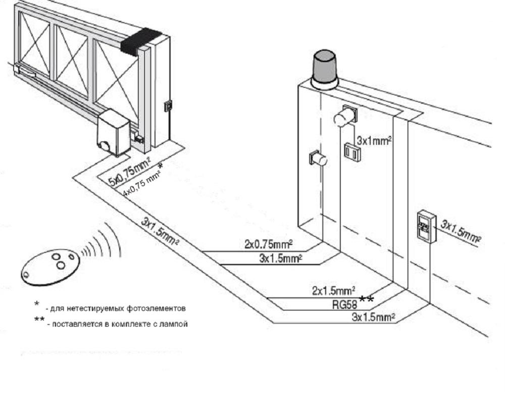 Электропривод для ворот своими руками: особенности выбора и монтажа, элементы
