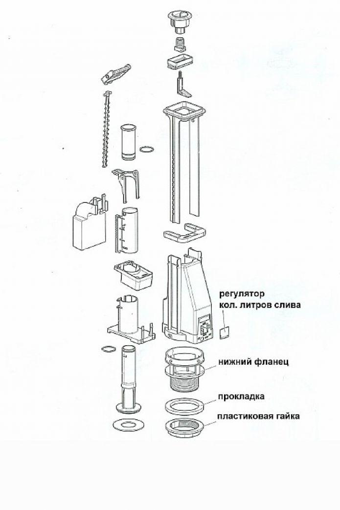 Как установить унитаз на плитку своими руками: пошаговая инструкция