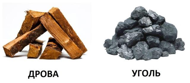Что делают из угля
