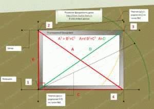как выставить диагональ фундамента точно