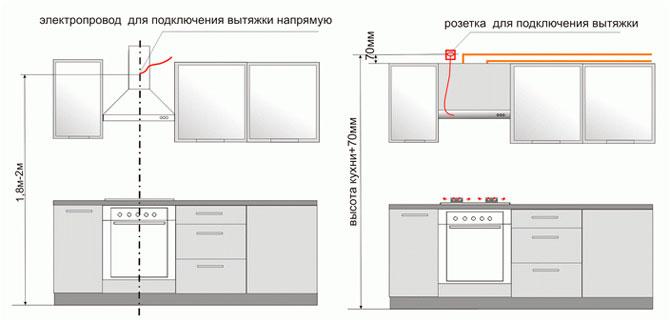 Как выбрать кухонную вытяжку без воздуховода, обзор лучших моделей