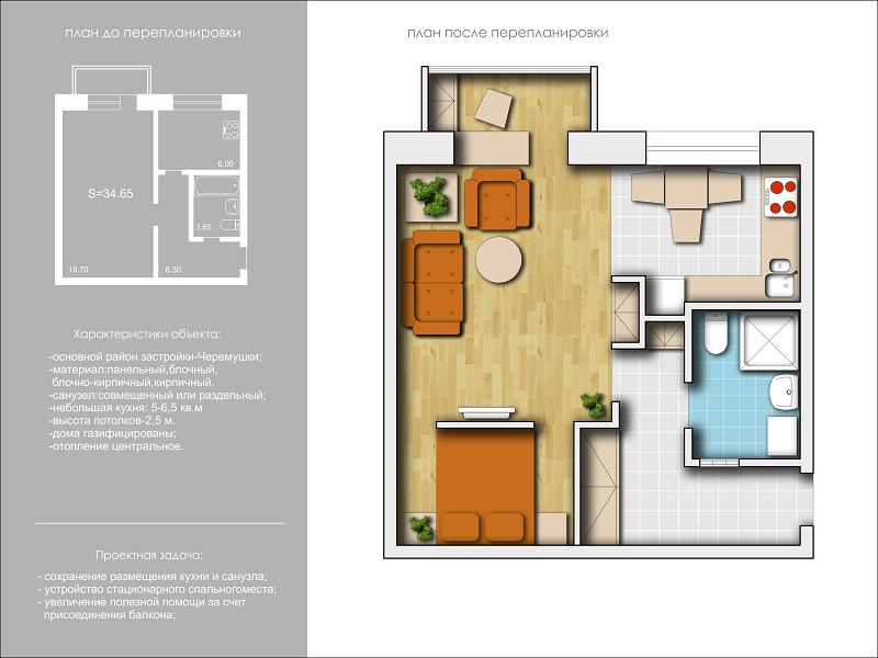 Планировка и дизайн 1-комнатной «хрущевки» (58 фото): размеры однокомнатной квартиры, примеры оформления интерьера комнаты