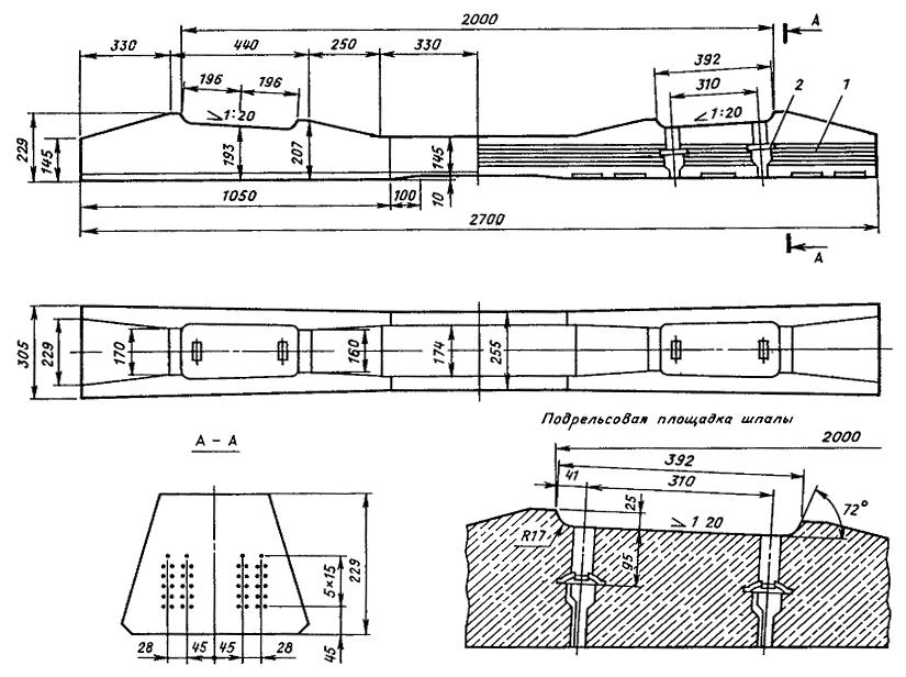 Вес деревянной шпалы железнодорожной пропитанной, размер стандартный 1 и 2 типа