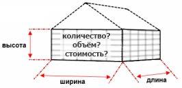 рассчитать стоимость дома из газобетона калькулятор