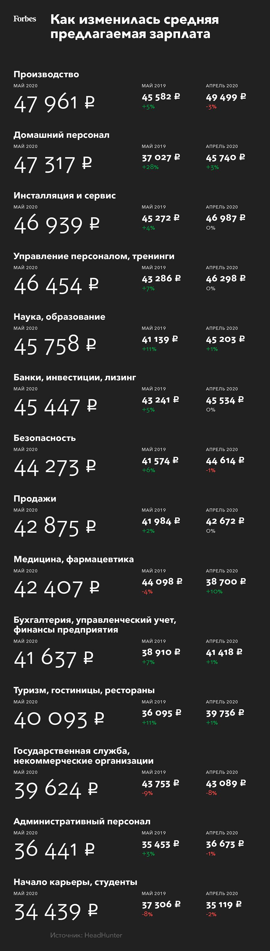 Снижение кадастровой стоимости земельного участка.заявление о пересмотре кадастровой стоимости земельного участка 2017