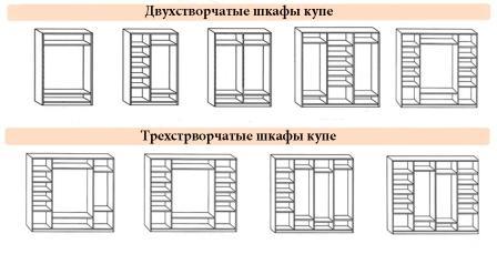Шкаф-купе своими руками: чертежи и описание
