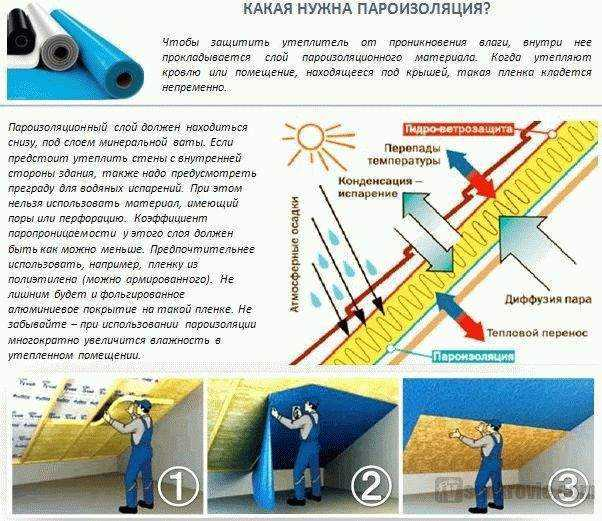 Для чего нужна пароизоляция крыши