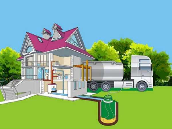 Расчитываем расход газа при газгольдерном отоплении дома