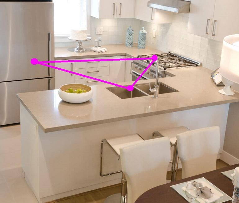 Что такое эргономика кухни? как самостоятельно осилить эту сферу дизайна. - о комнате
