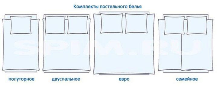 Размер двуспального одеяла: стандартный для россии, размерная таблица, критерии выбора
