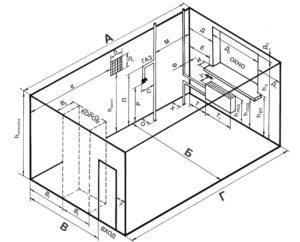 Стандартная высота потолков в квартире, новостройке, минимальная высота потолка жилого помещения, стандарт от пола до потолка, нормативы