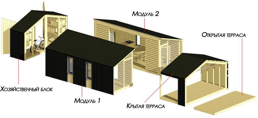 модульное строительство
