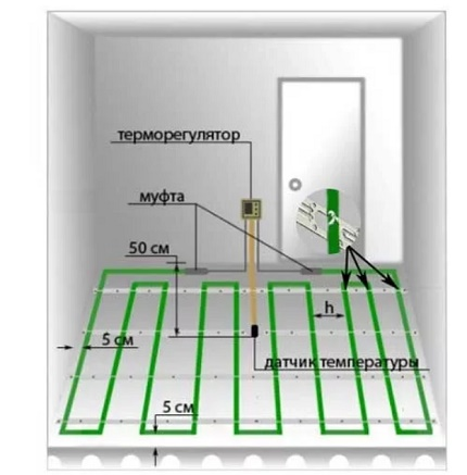 Теплый электрический пол: монтаж системы и схемы укладки