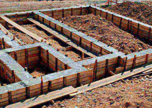 Состав бетона для фундамента: основные пропорции