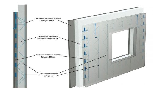 стеновые панели жб