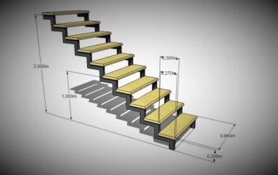 Металлическая лестница в частном доме – как ее изготовить своими руками?