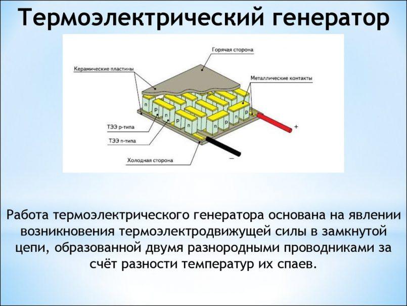 Термоэлектрический генератор своими руками: схемы, проекты, принцип работы и сборка самодельного устройства (155 фото и видео)