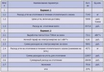 Виды каменного угля: классификация, характеристики, марки и их применение