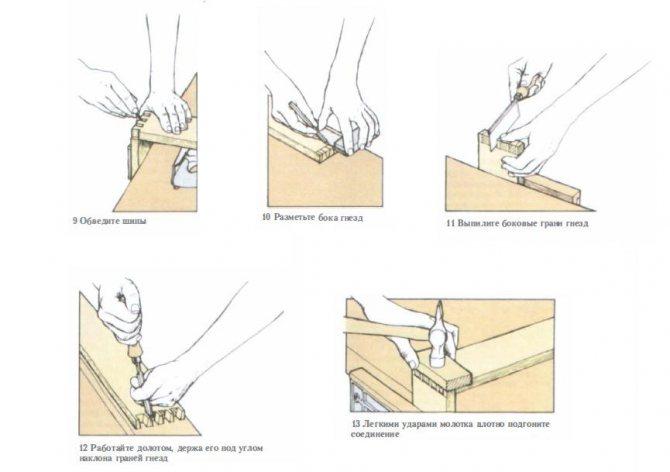 Виды и способы соединения деталей из древесины. способы соединений деревянных деталей. постановка домашнего задания