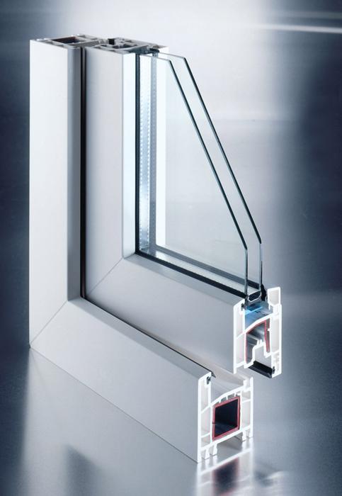 Оконный пвх профиль геалан (gealan) | окно у дома