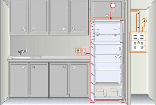 Монтаж встраиваемого холодильника: правила установки, подробная инструкция, требования
