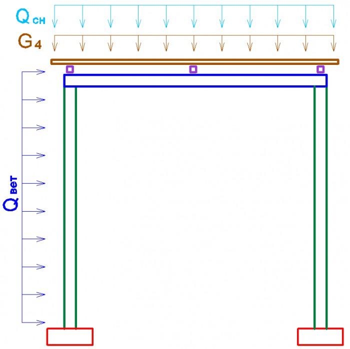 Расчет теплопотерь дома: калькулятор онлайн теплотехнического расчета