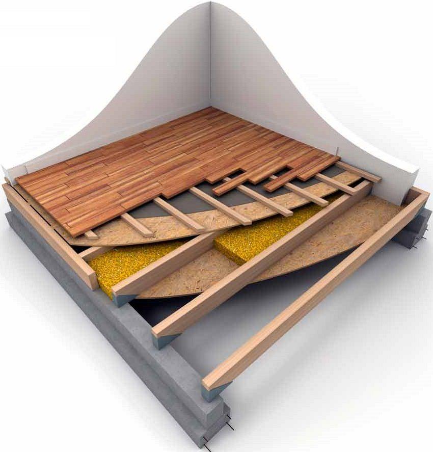 Утеплитель для пола в деревянном доме: материалы для теплоизоляции + советы по выбору утеплителя