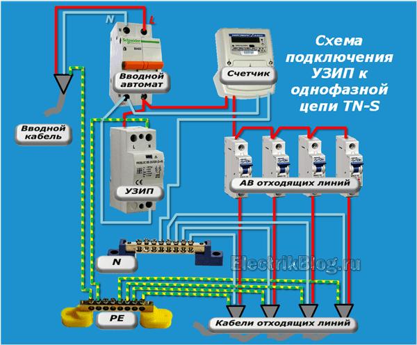 Обзор ограничителя импульсных напряжений оин-1 - электрика