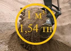 Сколько весит куб песка: вес одного кубометра карьерного, речного, тонн строительного в 1 м3, масса в килограммах, сырого в кубическом метре