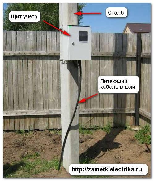 ящик для счетчика электроэнергии уличный