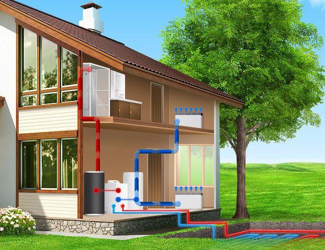 Тепловые насосы российского производства для отопления дома 2019