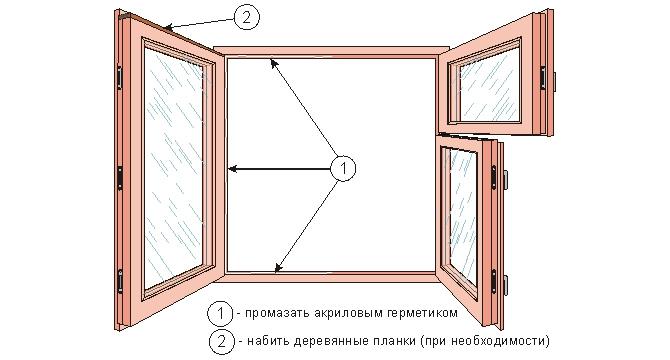 Деревянные окна (83 фото): особенности конструкций со стеклопакетом, установка в доме оконных блоков из дерева и монтаж своими руками рам для дачи