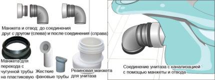Гофра для унитаза: размеры, установка, выбор