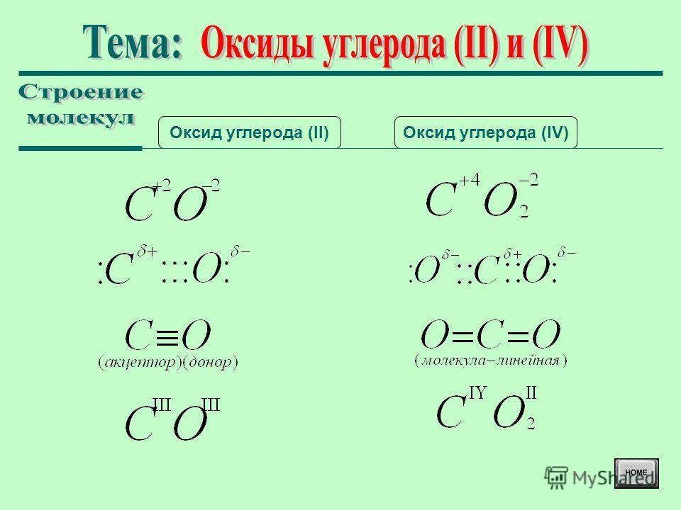угарный газ как образуется