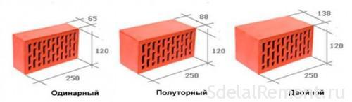 Калькулятор кирпичной кладки - считаем смету на дом