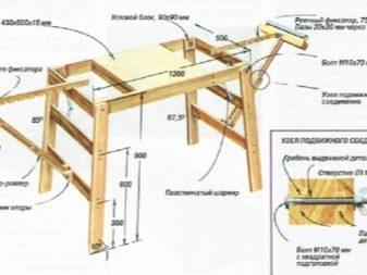 Стол для циркулярной пилы своими руками - чертежи, варианты + мастер-класс!