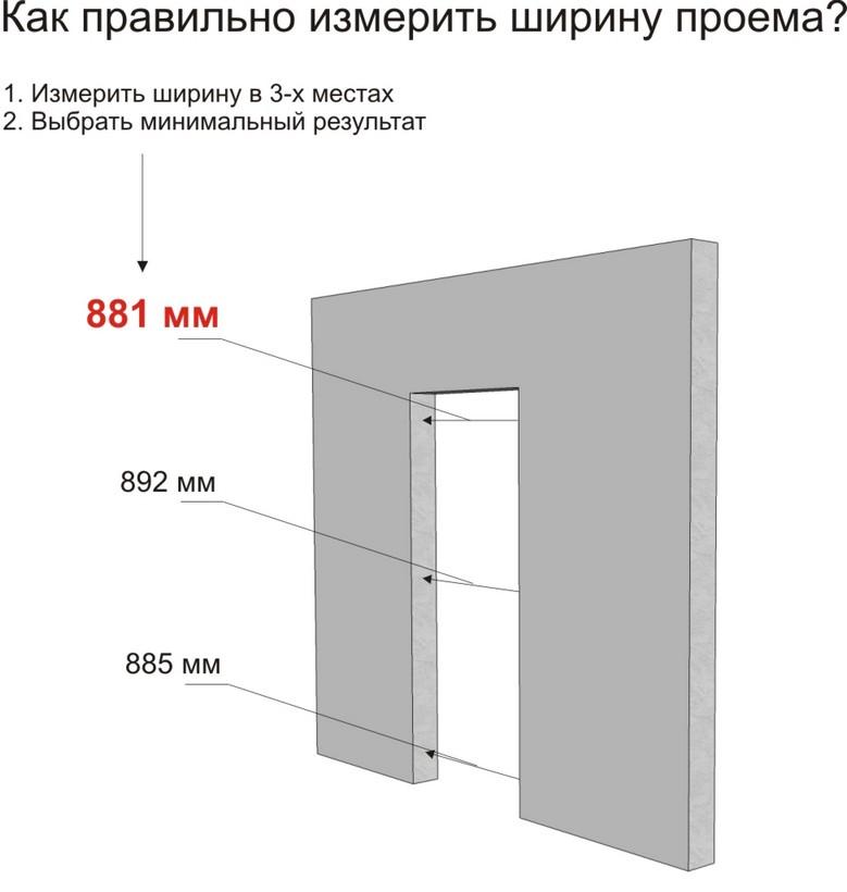 Измерение и соблюдение размеров дверного проема для входных дверей