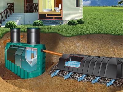 Основные этапы монтажа канализации в частном доме своими силами