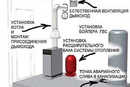 Можно ли сверлить вентиляционный короб и вносить изменения в конструкцию вентиляционной шахты?
