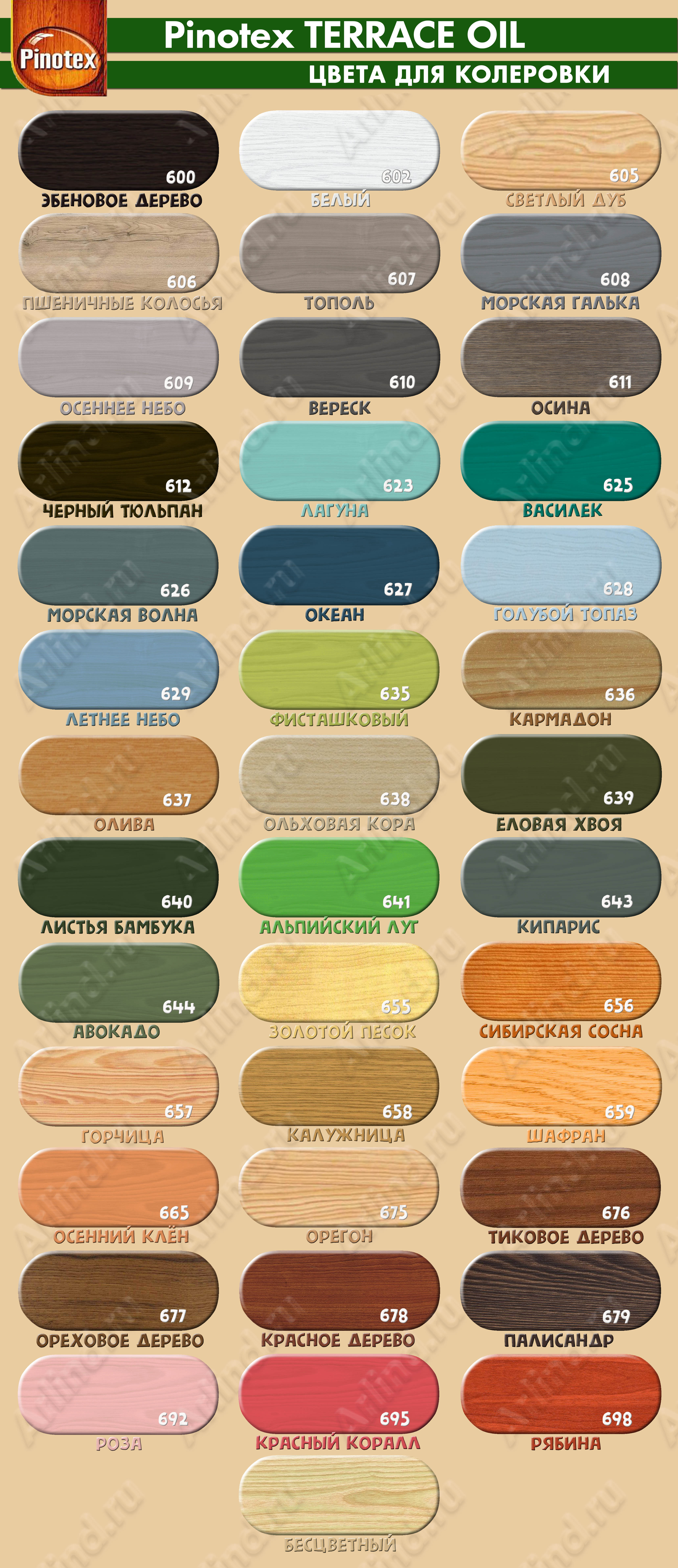 Древозащитные покрытия пинотекс - краски %