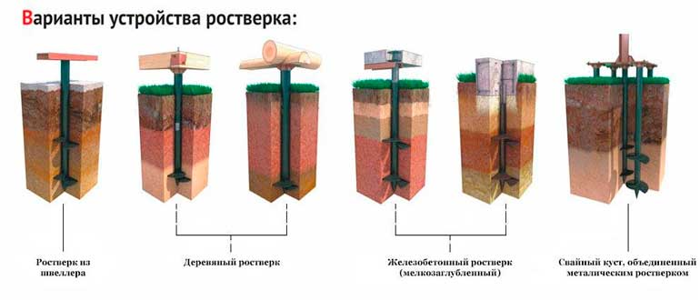 Свайно-винтовой фундамент: плюсы и минусы конструкции