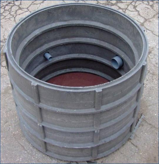 Кольца для колодца полимерпесчаные – преимущества и область применения