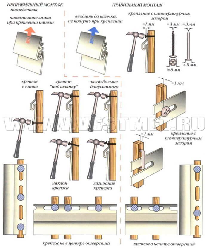 Монтаж винилового сайдинга: подробная и понятная инструкция | mastera-fasada.ru | все про отделку фасада дома