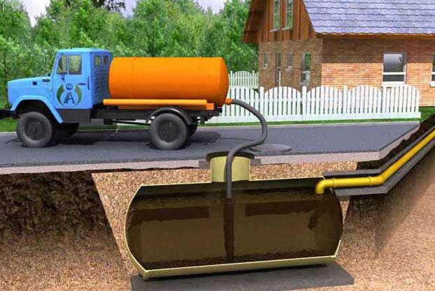 Очистка выгребных ям: обзор средств чтобы очистить выгребную яму
