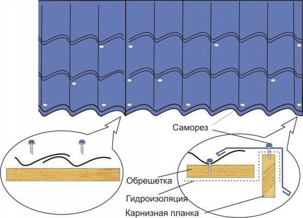 монтаж конька на металлочерепицу для четырехскатной крыши